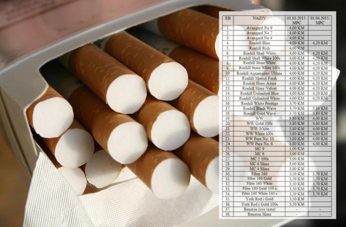 primorska 22.01.2009, cigareti, foto: barbara milavec