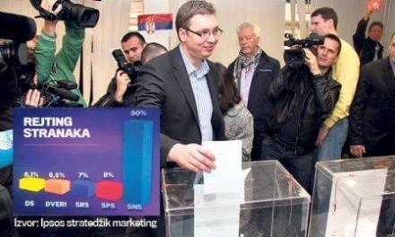 Preliminarni rezultati Izbora u Srbiji