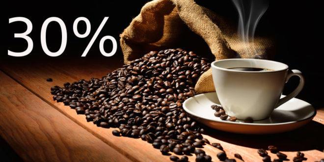 Eksplodirale cijene kafe u Srbiji